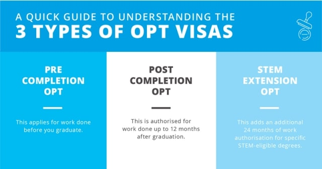 3 loại visa OPT Mỹ - Du học Mỹ