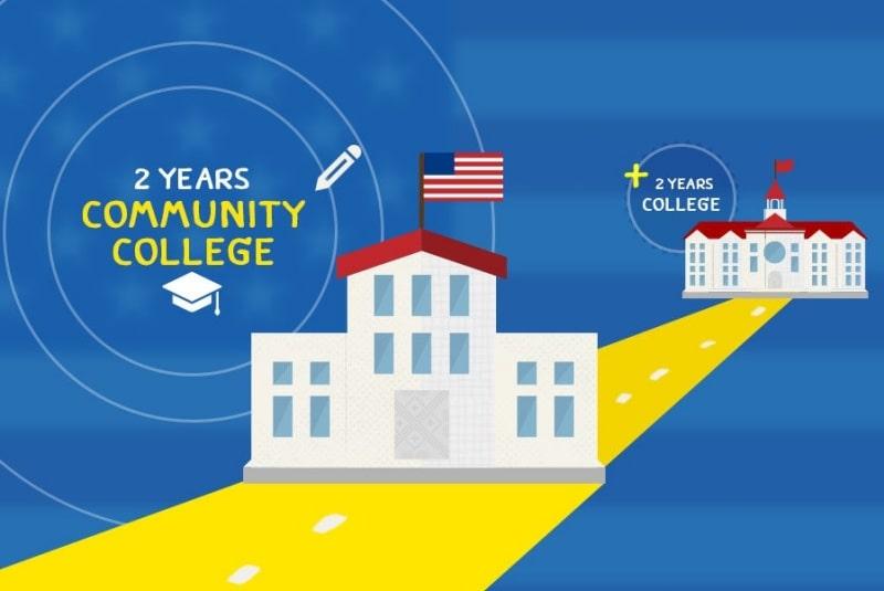 Hệ thống tín chỉ tại các trường đại học Mỹ - Du học EduPath